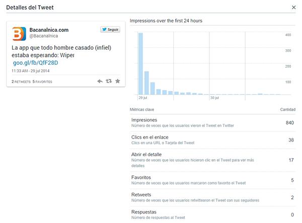 Analisis de Actividad de Tweets para Bacanalnica2